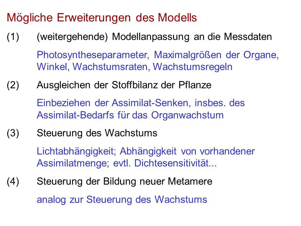 Mögliche Erweiterungen des Modells (1)(weitergehende) Modellanpassung an die Messdaten Photosyntheseparameter, Maximalgrößen der Organe, Winkel, Wachstumsraten, Wachstumsregeln (2)Ausgleichen der Stoffbilanz der Pflanze Einbeziehen der Assimilat-Senken, insbes.
