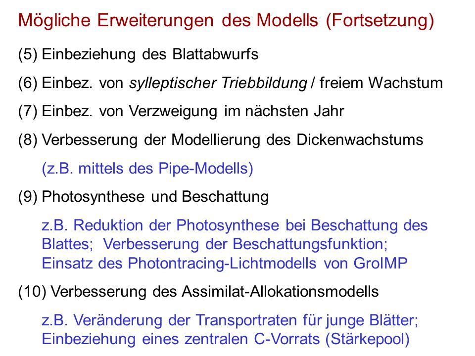Mögliche Erweiterungen des Modells (Fortsetzung) (5)Einbeziehung des Blattabwurfs (6)Einbez.