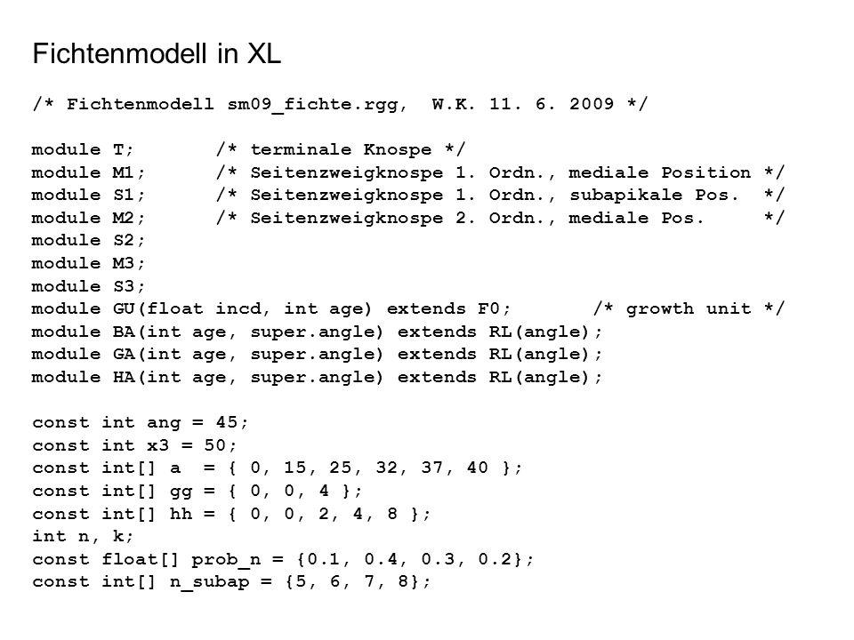 protected void init() [ Axiom ==> P(2) D(1) L(100) T; ] public void grow() [ x:T ==> Nl(80*TurtleState.length(x)) GU(2.2, 0) RH(random(0, 360)) { k = 0; } for ((1:3)) /* 3 mediale Seitenäste 1.