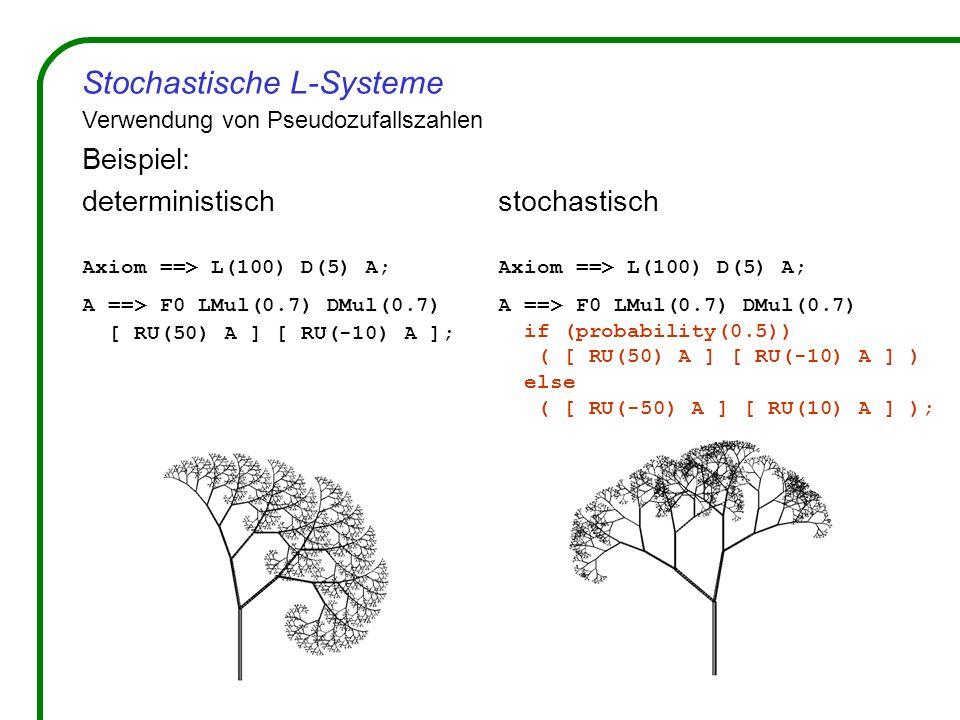 Stochastische L-Systeme Verwendung von Pseudozufallszahlen Beispiel: deterministisch stochastisch Axiom ==> L(100) D(5) A; A ==> F0 LMul(0.7) DMul(0.7) [ RU(50) A ] [ RU(-10) A ]; Axiom ==> L(100) D(5) A; A ==> F0 LMul(0.7) DMul(0.7) if (probability(0.5)) ( [ RU(50) A ] [ RU(-10) A ] ) else ( [ RU(-50) A ] [ RU(10) A ] );