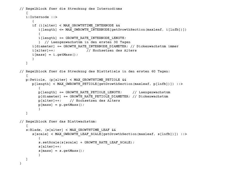 // Regelblock fuer die Streckung des Internodiums [ i:Internode ::> { if (i[alter] < MAX_GROWTHTIME_INTERNODE && i[length] <= MAX_GWROWTH_INTERNODE[getGrowthSection(maxleaf, i[lnfb])]) { i[length] += GROWTH_RATE_INTERNODE_LENGTH; } // Laengenwachstum in den ersten 30 Tagen i[diameter] += GROWTH_RATE_INTERNODE_DIAMETER; // Dickenwachstum immer i[alter]++; // Hochsetzen des Alters i[mass] = i.getMass(); } ] // Regelblock fuer die Streckung des Blattstiels in den ersten 60 Tagen: [ p:Petiole, (p[alter] < MAX_GROWTHTIME_PETIOLE && p[length] { p[length] += GROWTH_RATE_PETIOLE_LENGTH; // Laengenwachstum p[diameter] += GROWTH_RATE_PETIOLE_DIAMETER; // Dickenwachstum p[alter]++; // Hochsetzen des Alters p[mass] = p.getMass(); } ] // Regelblock fuer das Blattwachstum: [ s:Blade, (s[alter] < MAX_GROWTHTIME_LEAF && s[scale] { s.setScale(s[scale] + GROWTH_RATE_LEAF_SCALE); s[alter]++; s[mass] = s.getMass(); } ] }