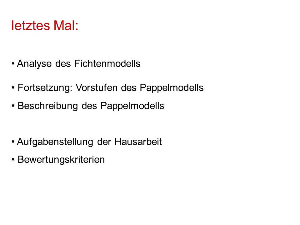 letztes Mal: Analyse des Fichtenmodells Fortsetzung: Vorstufen des Pappelmodells Beschreibung des Pappelmodells Aufgabenstellung der Hausarbeit Bewertungskriterien