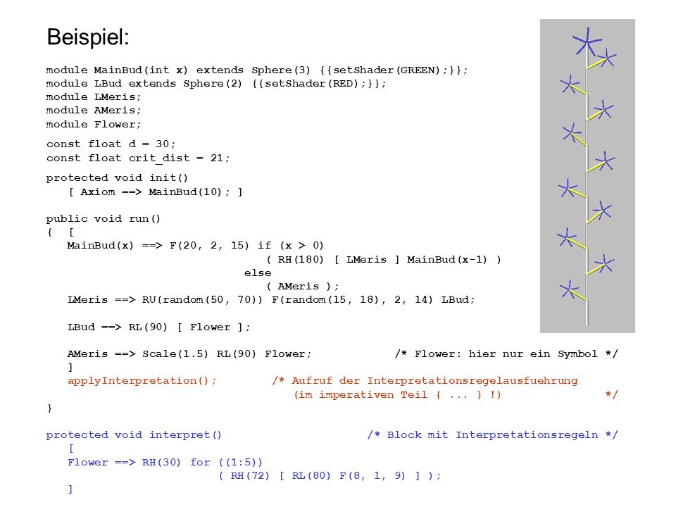 public void run() { [ Axiom ==> A; A ==> Scale(0.3333) for (int i:(-1:1)) for (int j:(-1:1)) if ((i+1)*(j+1) != 1) ( [ Translate(i, j, 0) A ] ); ] applyInterpretation(); } public void interpret() [ A ==> Box; ] weiteres Beispiel: erzeugt den sogenannten Menger-Schwamm (ein Fraktal)