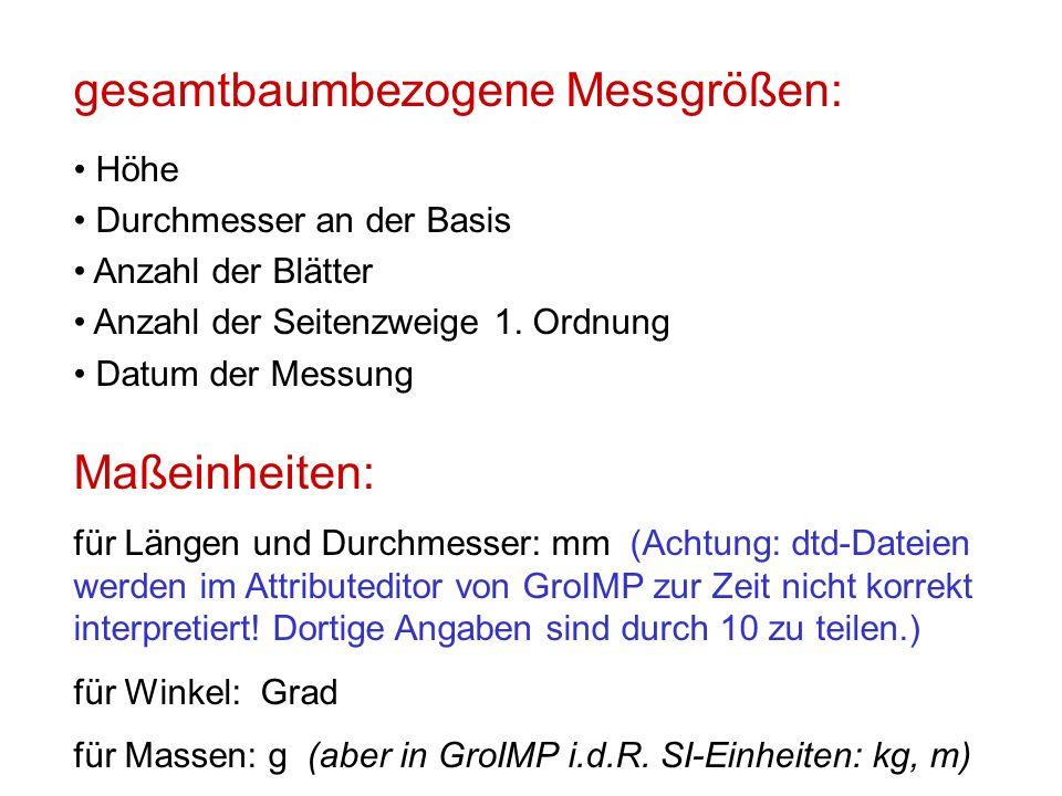 gesamtbaumbezogene Messgrößen: Höhe Durchmesser an der Basis Anzahl der Blätter Anzahl der Seitenzweige 1. Ordnung Datum der Messung Maßeinheiten: für