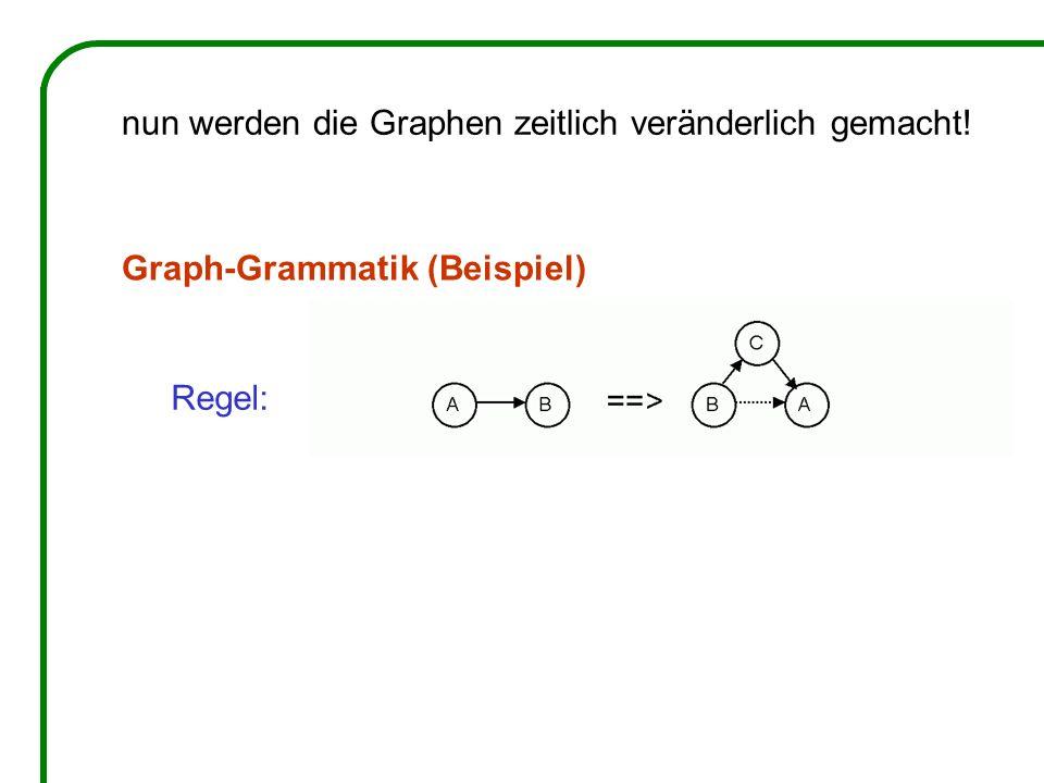 Graph-Grammatik (Beispiel) Regel: nun werden die Graphen zeitlich veränderlich gemacht!