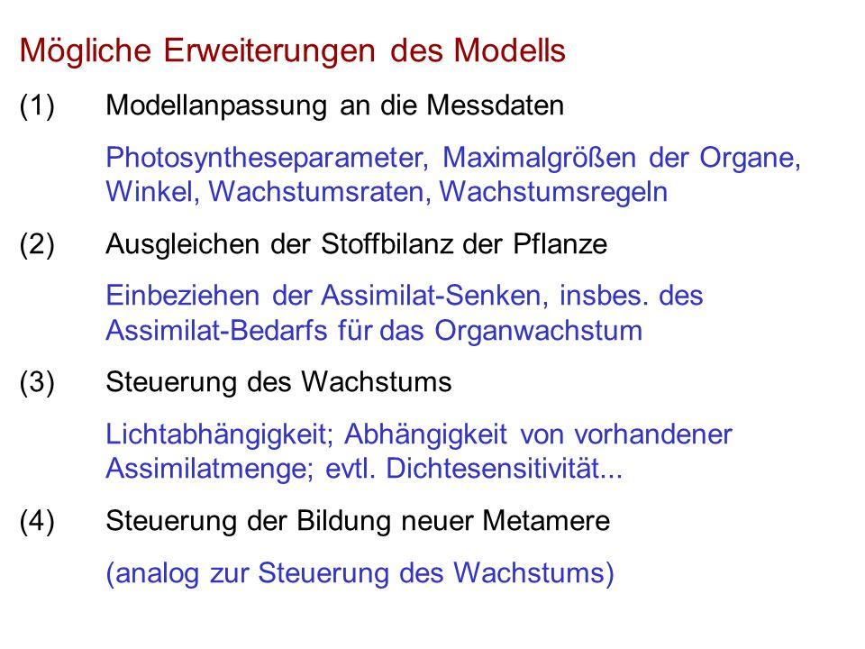 Mögliche Erweiterungen des Modells (1)Modellanpassung an die Messdaten Photosyntheseparameter, Maximalgrößen der Organe, Winkel, Wachstumsraten, Wachstumsregeln (2)Ausgleichen der Stoffbilanz der Pflanze Einbeziehen der Assimilat-Senken, insbes.
