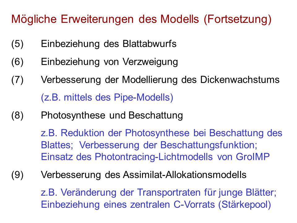 Mögliche Erweiterungen des Modells (Fortsetzung) (5)Einbeziehung des Blattabwurfs (6)Einbeziehung von Verzweigung (7)Verbesserung der Modellierung des Dickenwachstums (z.B.