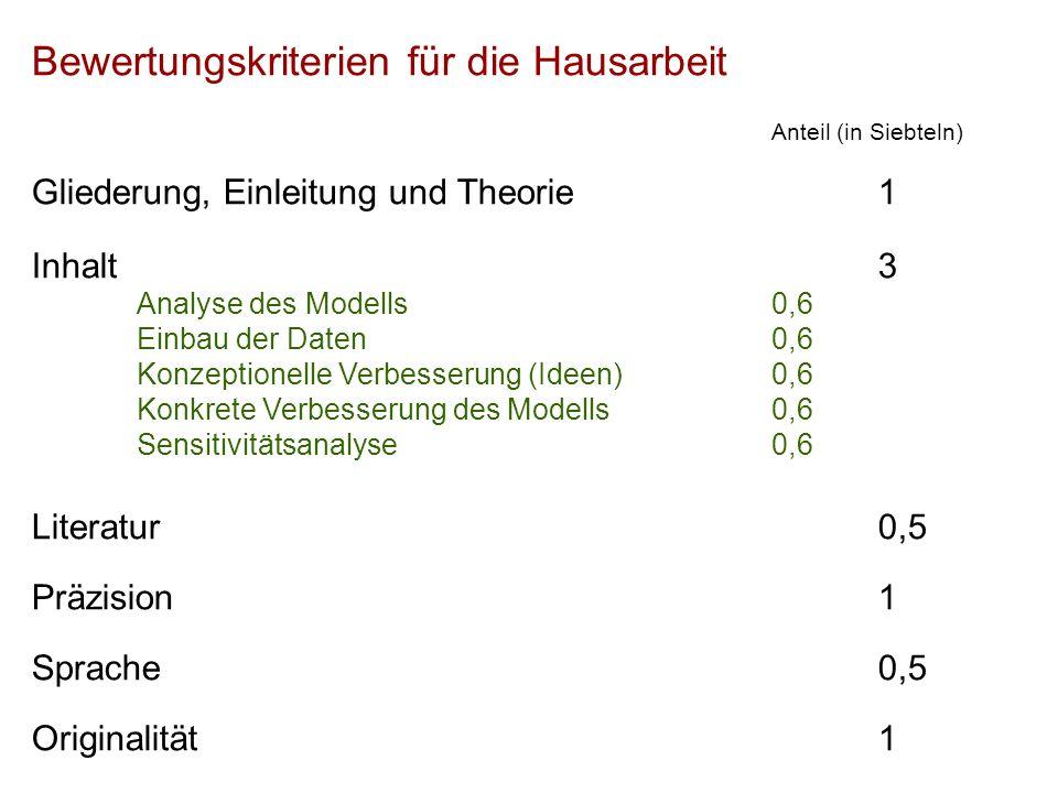 Bewertungskriterien für die Hausarbeit Anteil (in Siebteln) Gliederung, Einleitung und Theorie 1 Inhalt3 Analyse des Modells0,6 Einbau der Daten0,6 Ko