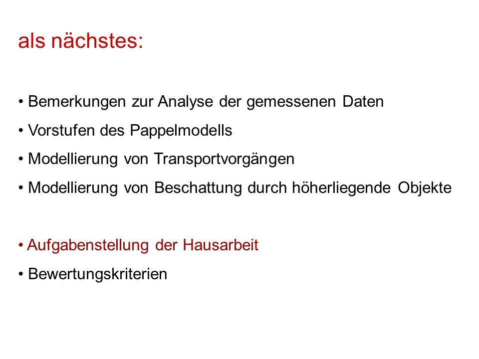 als nächstes: Bemerkungen zur Analyse der gemessenen Daten Vorstufen des Pappelmodells Modellierung von Transportvorgängen Modellierung von Beschattung durch höherliegende Objekte Aufgabenstellung der Hausarbeit Bewertungskriterien