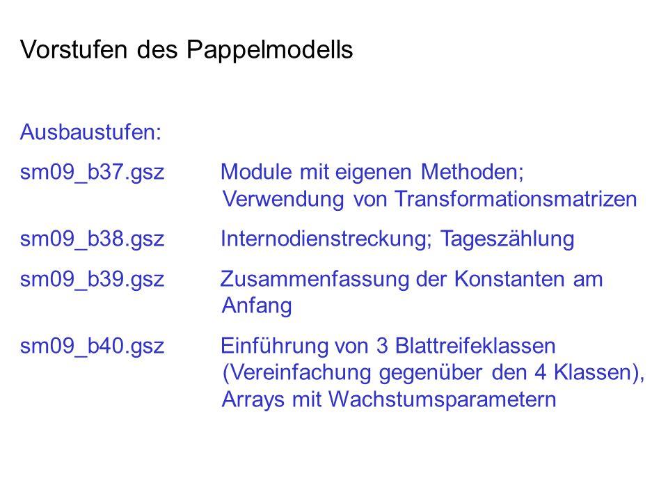 Vorstufen des Pappelmodells Ausbaustufen: sm09_b37.gszModule mit eigenen Methoden; Verwendung von Transformationsmatrizen sm09_b38.gszInternodienstrec