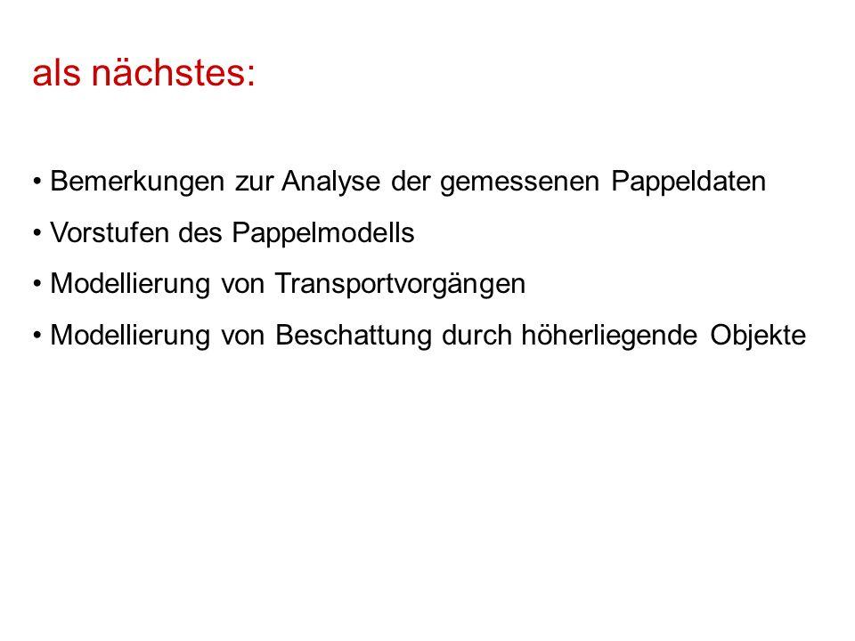 als nächstes: Bemerkungen zur Analyse der gemessenen Pappeldaten Vorstufen des Pappelmodells Modellierung von Transportvorgängen Modellierung von Beschattung durch höherliegende Objekte