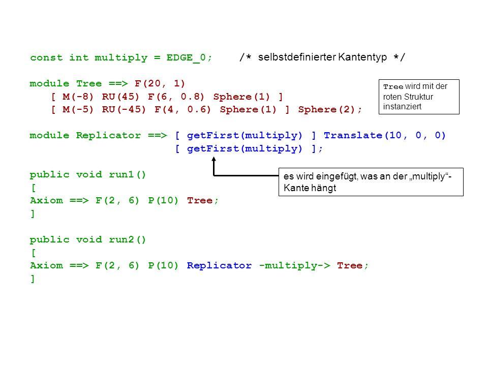 const int multiply = EDGE_0; /* selbstdefinierter Kantentyp */ module Tree ==> F(20, 1) [ M(-8) RU(45) F(6, 0.8) Sphere(1) ] [ M(-5) RU(-45) F(4, 0.6) Sphere(1) ] Sphere(2); module Replicator ==> [ getFirst(multiply) ] Translate(10, 0, 0) [ getFirst(multiply) ]; public void run1() [ Axiom ==> F(2, 6) P(10) Tree; ] public void run2() [ Axiom ==> F(2, 6) P(10) Replicator -multiply-> Tree; ] es wird eingefügt, was an der multiply- Kante hängt Tree wird mit der roten Struktur instanziert
