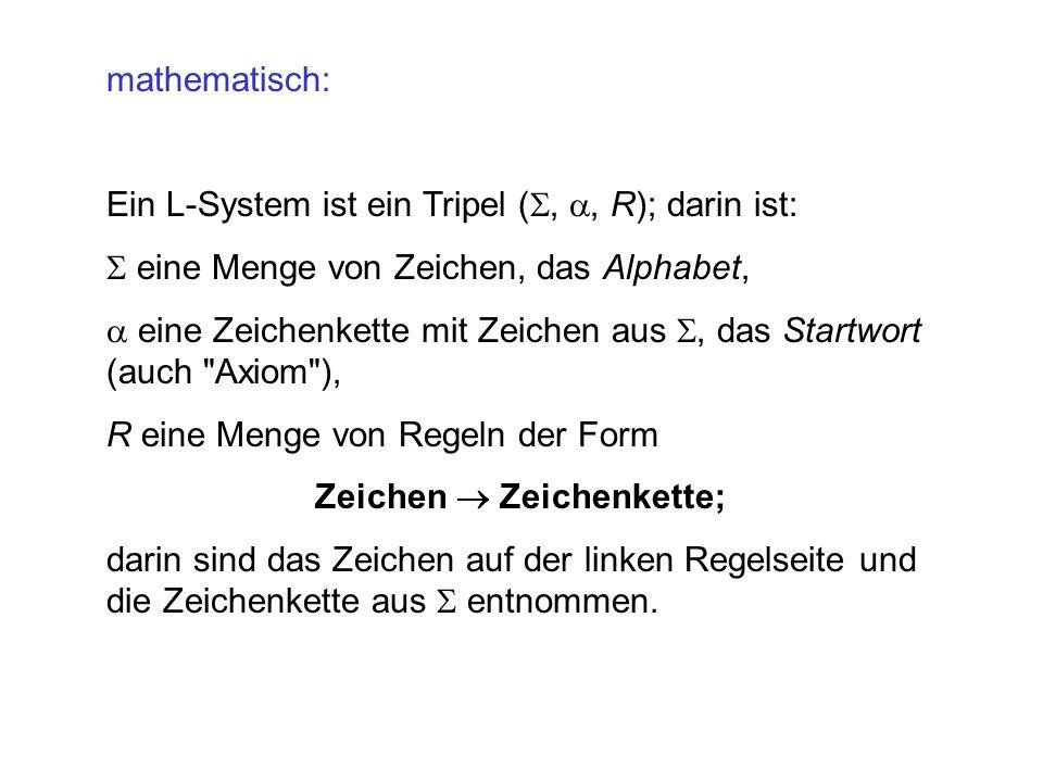mathematisch: Ein L-System ist ein Tripel (,, R); darin ist: eine Menge von Zeichen, das Alphabet, eine Zeichenkette mit Zeichen aus, das Startwort (auch Axiom ), R eine Menge von Regeln der Form Zeichen Zeichenkette; darin sind das Zeichen auf der linken Regelseite und die Zeichenkette aus entnommen.