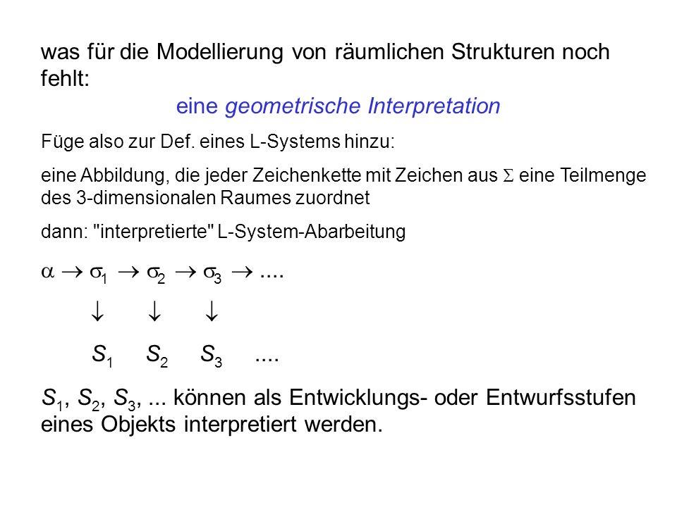 was für die Modellierung von räumlichen Strukturen noch fehlt: eine geometrische Interpretation Füge also zur Def. eines L-Systems hinzu: eine Abbildu