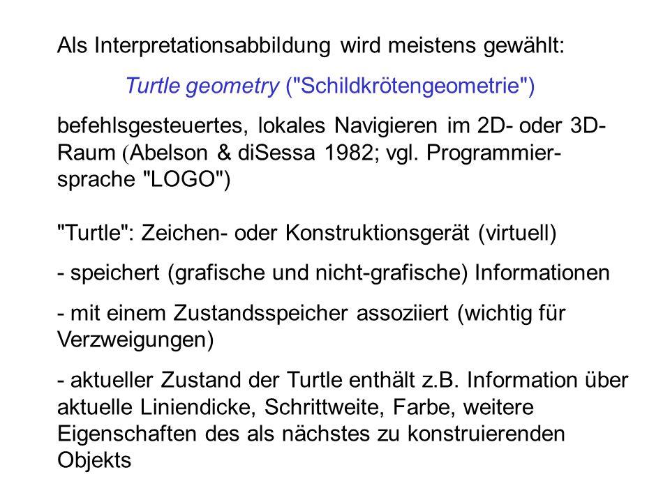 Als Interpretationsabbildung wird meistens gewählt: Turtle geometry ( Schildkrötengeometrie ) befehlsgesteuertes, lokales Navigieren im 2D- oder 3D- Raum ( Abelson & diSessa 1982; vgl.