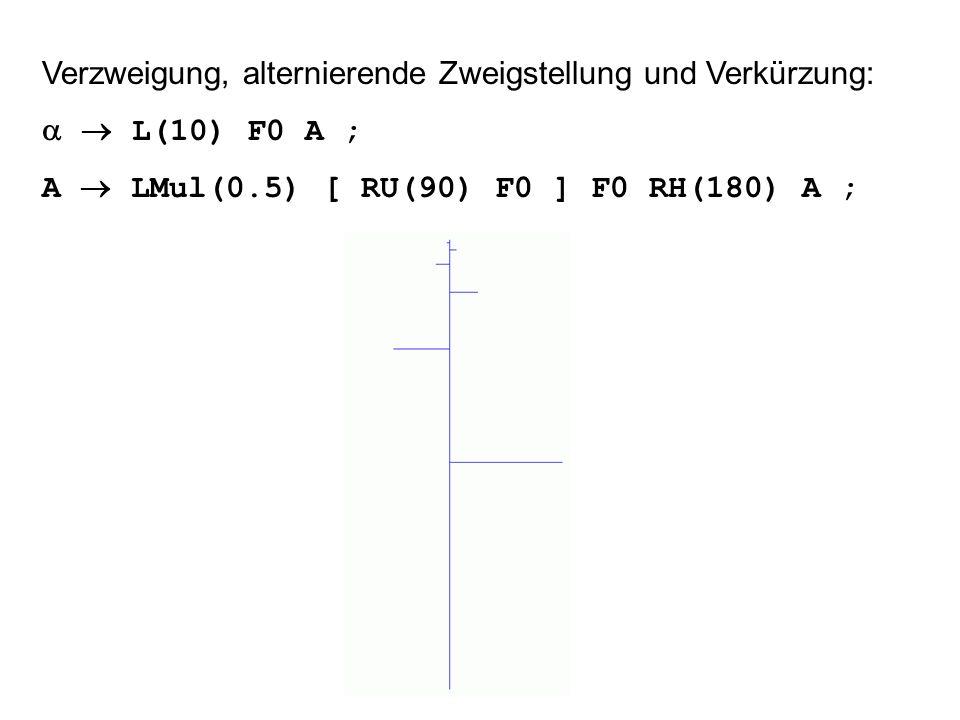 Verzweigung, alternierende Zweigstellung und Verkürzung: L(10) F0 A ; A LMul(0.5) [ RU(90) F0 ] F0 RH(180) A ;
