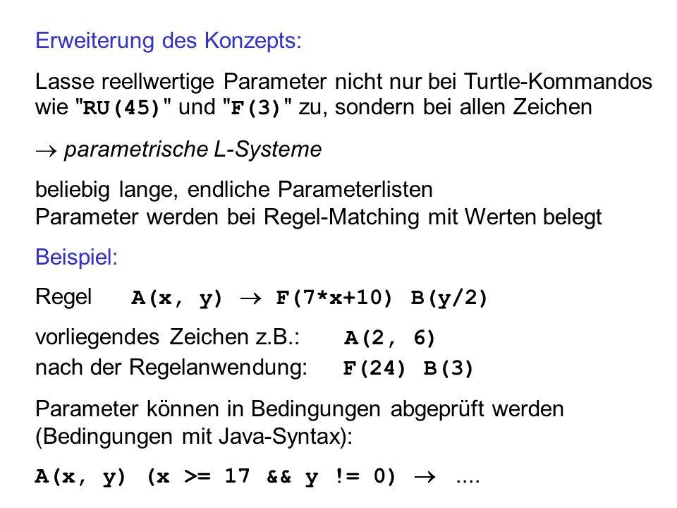 Erweiterung des Konzepts: Lasse reellwertige Parameter nicht nur bei Turtle-Kommandos wie RU(45) und F(3) zu, sondern bei allen Zeichen parametrische L-Systeme beliebig lange, endliche Parameterlisten Parameter werden bei Regel-Matching mit Werten belegt Beispiel: Regel A(x, y) F(7*x+10) B(y/2) vorliegendes Zeichen z.B.: A(2, 6) nach der Regelanwendung: F(24) B(3) Parameter können in Bedingungen abgeprüft werden (Bedingungen mit Java-Syntax): A(x, y) (x >= 17 && y != 0)....