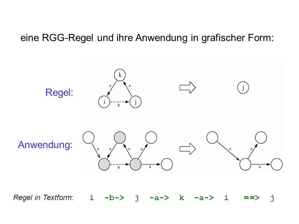 eine RGG-Regel und ihre Anwendung in grafischer Form: Regel: Anwendung: Regel in Textform: i -b-> j -a-> k -a-> i = => j