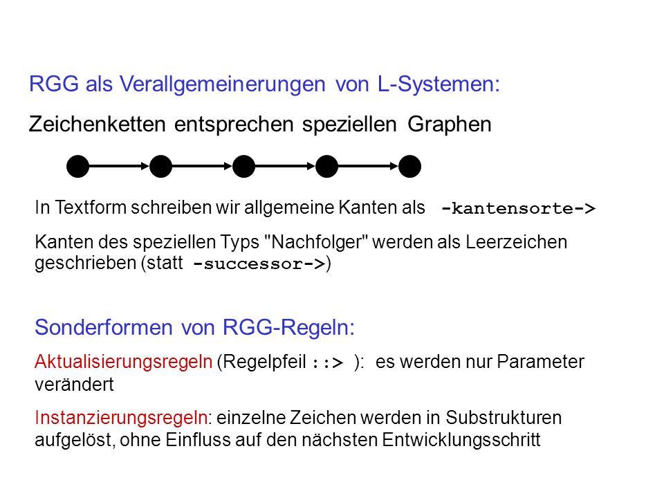 RGG als Verallgemeinerungen von L-Systemen: Zeichenketten entsprechen speziellen Graphen In Textform schreiben wir allgemeine Kanten als -kantensorte-> Kanten des speziellen Typs Nachfolger werden als Leerzeichen geschrieben (statt -successor-> ) Sonderformen von RGG-Regeln: Aktualisierungsregeln (Regelpfeil ::> ): es werden nur Parameter verändert Instanzierungsregeln: einzelne Zeichen werden in Substrukturen aufgelöst, ohne Einfluss auf den nächsten Entwicklungsschritt