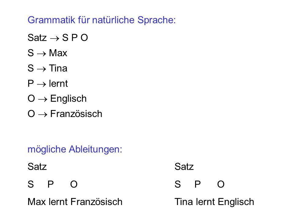 Grammatik für natürliche Sprache: Satz S P O S Max S Tina P lernt O Englisch O Französisch mögliche Ableitungen:SatzS P O Max lernt FranzösischTina lernt Englisch