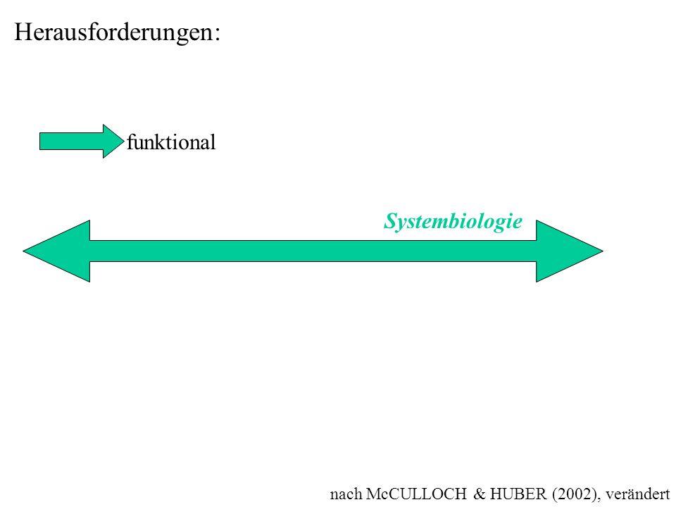 nach McCULLOCH & HUBER (2002), verändert Herausforderungen: funktional Systembiologie