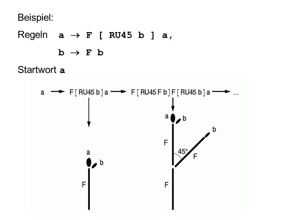 Beispiel: Regeln a F [ RU45 b ] a, b F b Startwort a