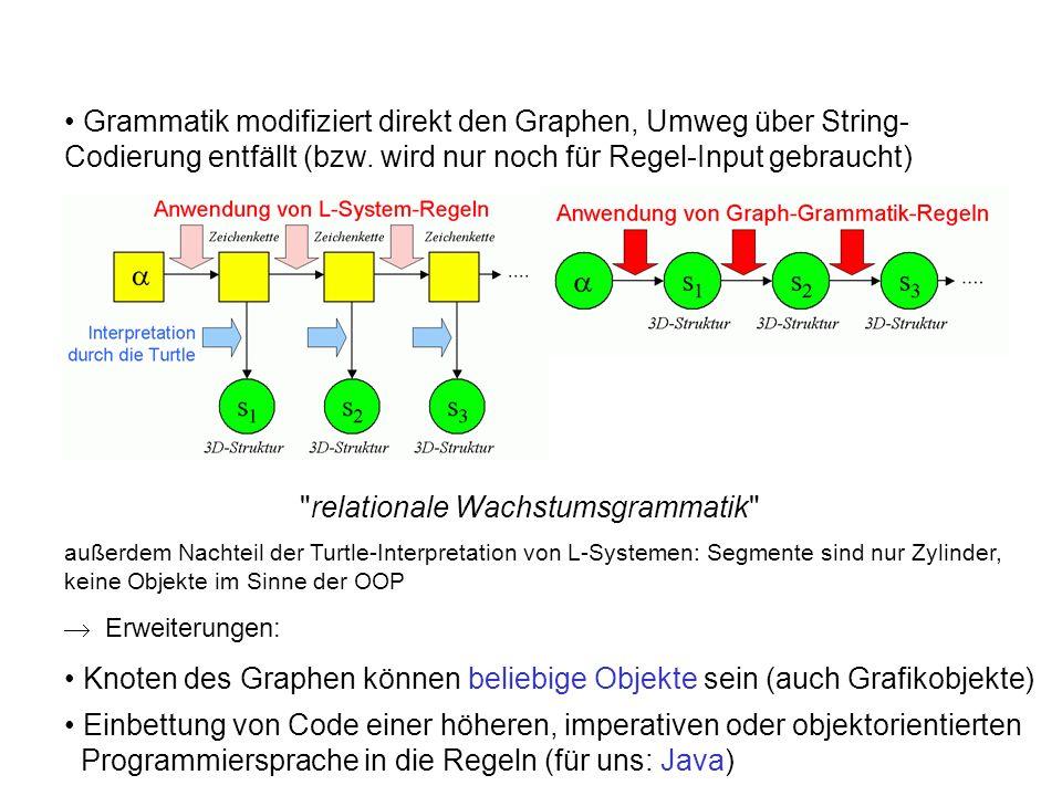 Grammatik modifiziert direkt den Graphen, Umweg über String- Codierung entfällt (bzw. wird nur noch für Regel-Input gebraucht)
