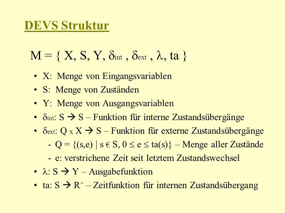 DEVS Struktur M = { X, S, Y, int, ext,, ta } X: Menge von Eingangsvariablen S: Menge von Zuständen Y: Menge von Ausgangsvariablen int : S S – Funktion für interne Zustandsübergänge ext : Q x X S – Funktion für externe Zustandsübergänge -Q = {(s,e) | s S, 0 e ta(s)} – Menge aller Zustände -e: verstrichene Zeit seit letztem Zustandswechsel : S Y – Ausgabefunktion ta: S R + – Zeitfunktion für internen Zustandsübergang