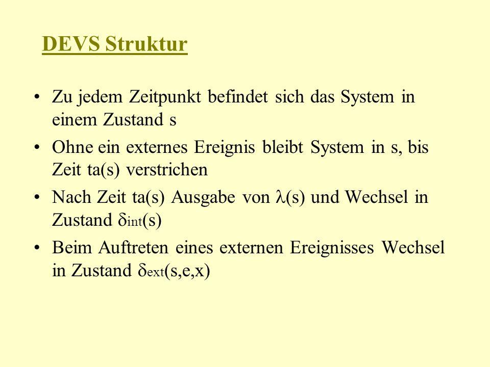 DEVS Struktur Zu jedem Zeitpunkt befindet sich das System in einem Zustand s Ohne ein externes Ereignis bleibt System in s, bis Zeit ta(s) verstrichen Nach Zeit ta(s) Ausgabe von (s) und Wechsel in Zustand int (s) Beim Auftreten eines externen Ereignisses Wechsel in Zustand ext (s,e,x)