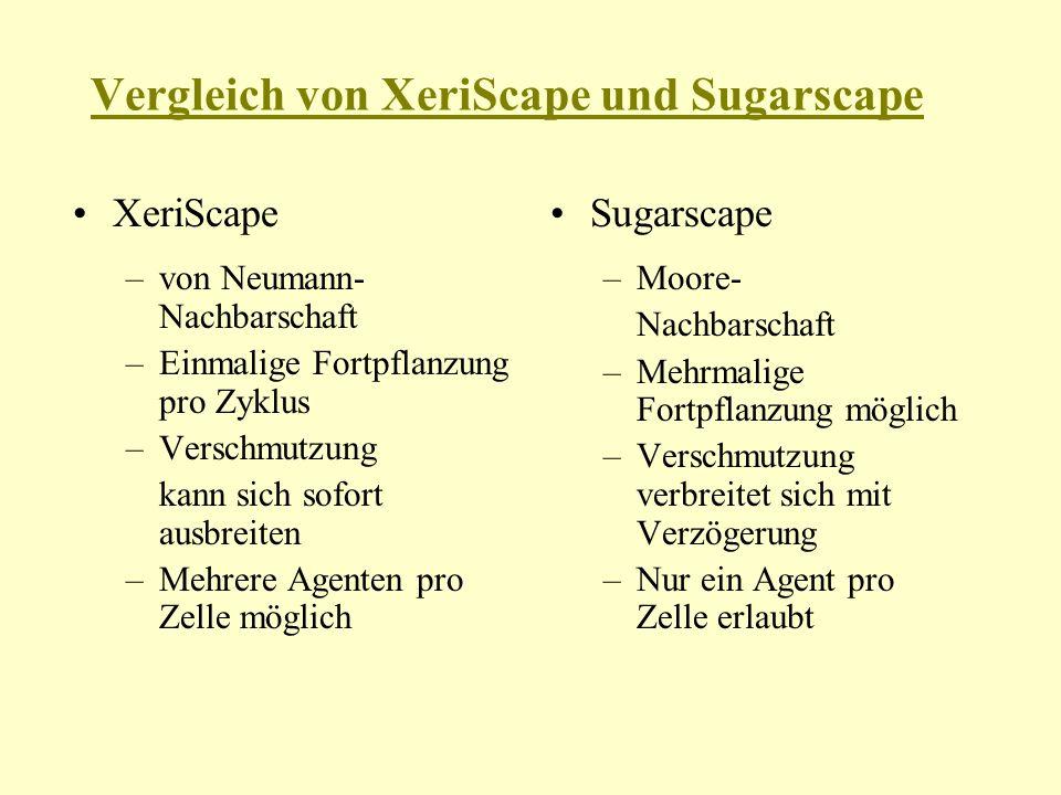 Vergleich von XeriScape und Sugarscape XeriScape –von Neumann- Nachbarschaft –Einmalige Fortpflanzung pro Zyklus –Verschmutzung kann sich sofort ausbreiten –Mehrere Agenten pro Zelle möglich Sugarscape –Moore- Nachbarschaft –Mehrmalige Fortpflanzung möglich –Verschmutzung verbreitet sich mit Verzögerung –Nur ein Agent pro Zelle erlaubt