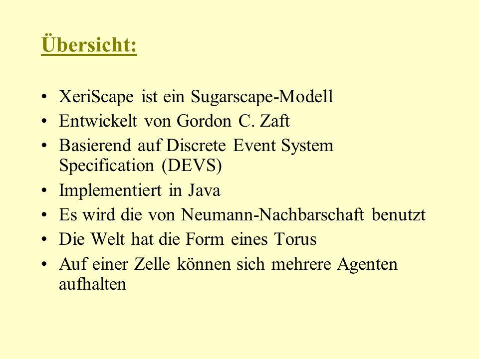 Übersicht: XeriScape ist ein Sugarscape-Modell Entwickelt von Gordon C.