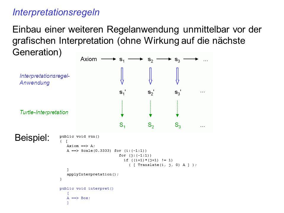 Interpretationsregeln Einbau einer weiteren Regelanwendung unmittelbar vor der grafischen Interpretation (ohne Wirkung auf die nächste Generation) Interpretationsregel- Anwendung Turtle-Interpretation public void run() { [ Axiom ==> A; A ==> Scale(0.3333) for (i:(-1:1)) for (j:(-1:1)) if ((i+1)*(j+1) != 1) ( [ Translate(i, j, 0) A ] ); ] applyInterpretation(); } public void interpret() [ A ==> Box; ] Beispiel: