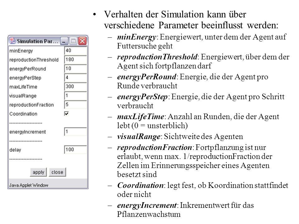 Verhalten der Simulation kann über verschiedene Parameter beeinflusst werden: –minEnergy: Energiewert, unter dem der Agent auf Futtersuche geht –repro