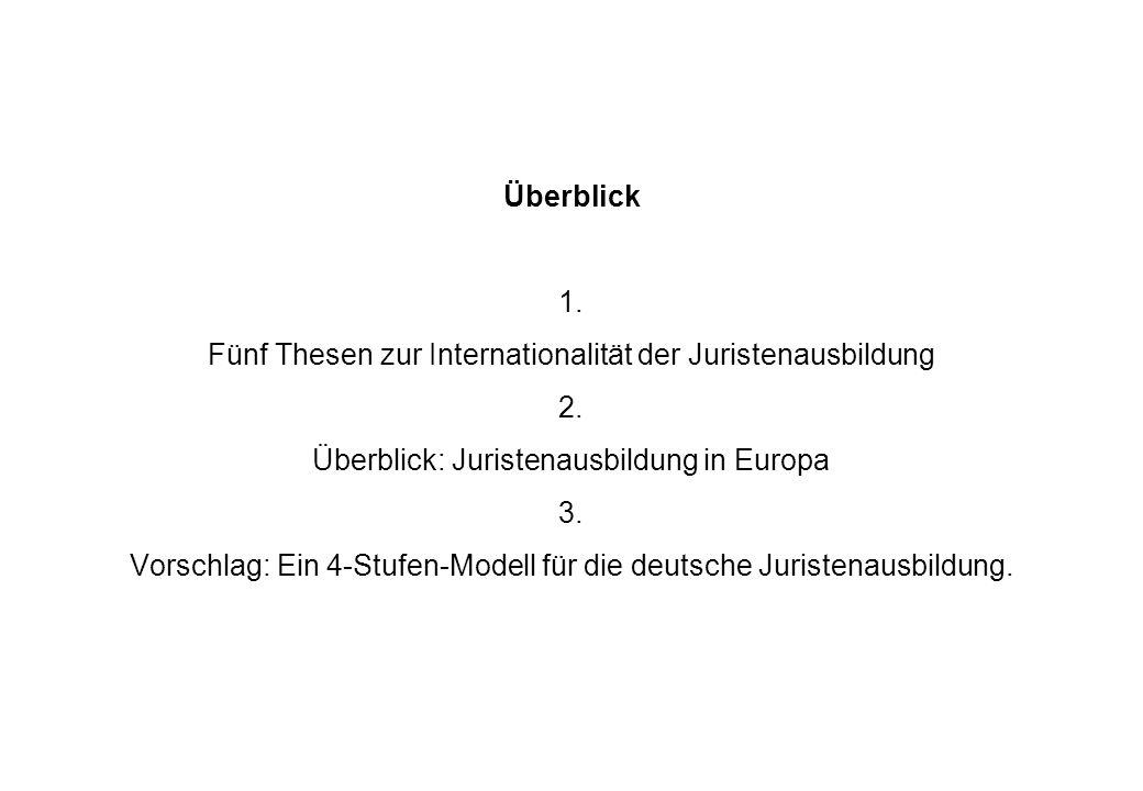 Überblick 1. Fünf Thesen zur Internationalität der Juristenausbildung 2. Überblick: Juristenausbildung in Europa 3. Vorschlag: Ein 4-Stufen-Modell für