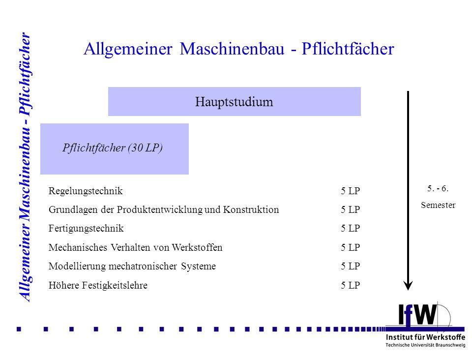 Allgemeiner Maschinenbau - Pflichtfächer Hauptstudium Pflichtfächer (30 LP) 5.