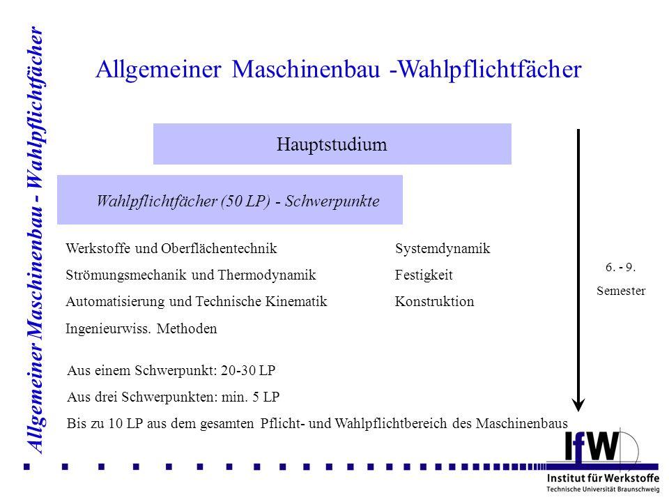 Allgemeiner Maschinenbau -Wahlpflichtfächer Hauptstudium Wahlpflichtfächer (50 LP) - Schwerpunkte 6.