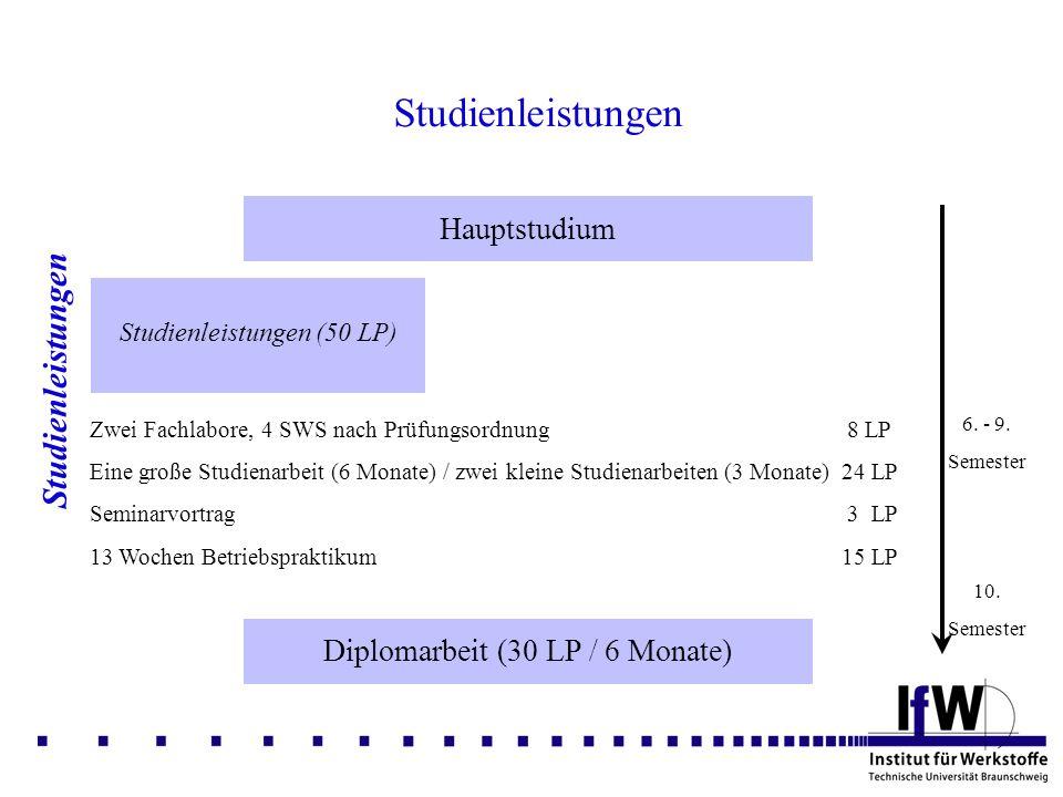 Studienleistungen Hauptstudium Studienleistungen (50 LP) 6.