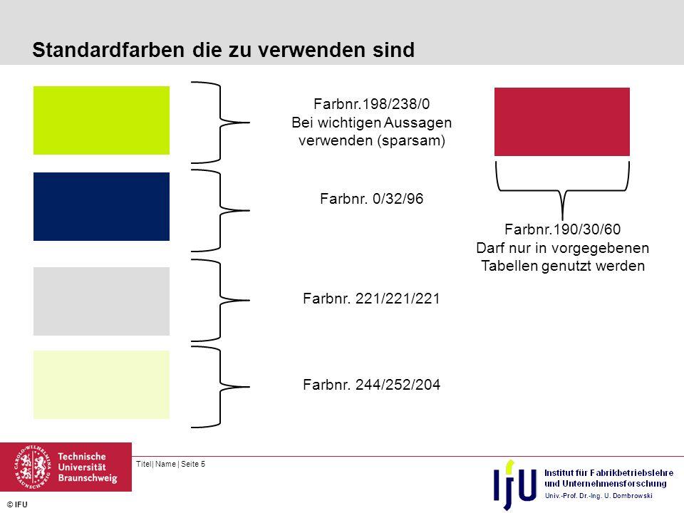 Titel  Name   Seite 5 © IFU Standardfarben die zu verwenden sind Farbnr.198/238/0 Bei wichtigen Aussagen verwenden (sparsam) Farbnr. 0/32/96 Farbnr. 2