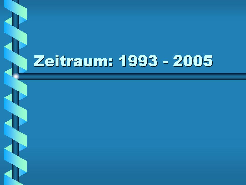 Zeitraum: 1993 - 2005