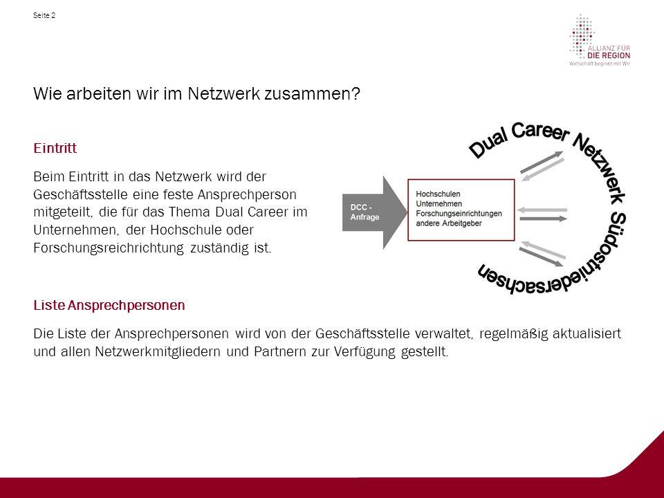 Seite 2 Wie arbeiten wir im Netzwerk zusammen? Eintritt Beim Eintritt in das Netzwerk wird der Geschäftsstelle eine feste Ansprechperson mitgeteilt, d