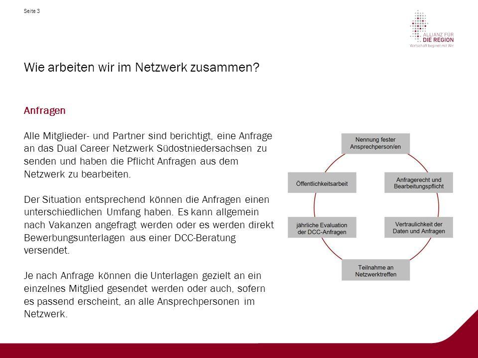 Seite 3 Wie arbeiten wir im Netzwerk zusammen? Anfragen Alle Mitglieder- und Partner sind berichtigt, eine Anfrage an das Dual Career Netzwerk Südostn