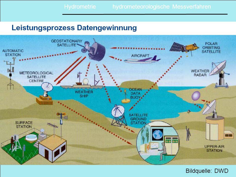 Hydrometrie hydrometeorologische Messverfahren SI- Einheitensystem Das SI (internationale Abk.