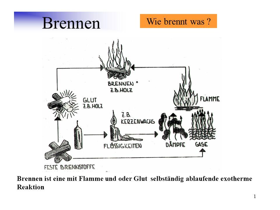1 Brennen Wie brennt was ? Brennen ist eine mit Flamme und oder Glut selbständig ablaufende exotherme Reaktion