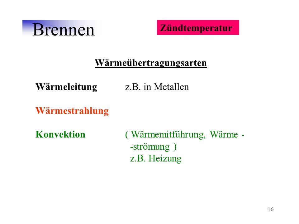 16 Brennen Zündtemperatur Wärmeübertragungsarten Wärmeleitungz.B. in Metallen Wärmestrahlung Konvektion( Wärmemitführung, Wärme - -strömung ) z.B. Hei