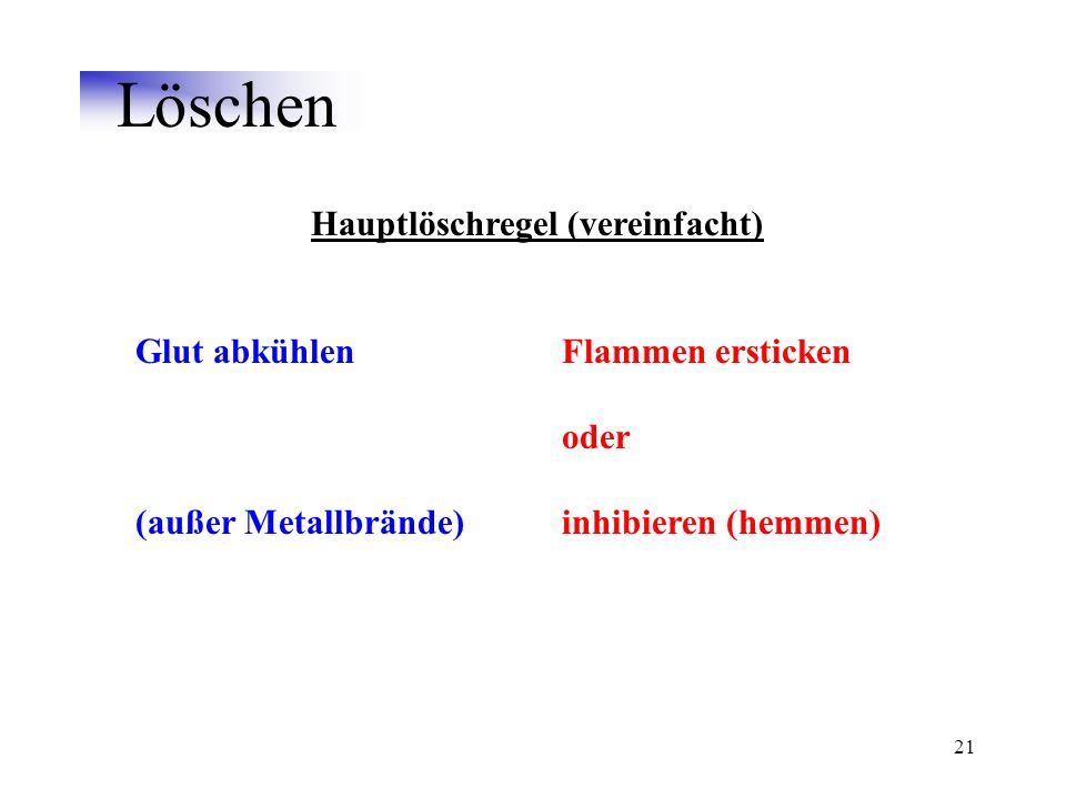 21 Löschen Hauptlöschregel (vereinfacht) Glut abkühlenFlammen ersticken oder (außer Metallbrände)inhibieren (hemmen)