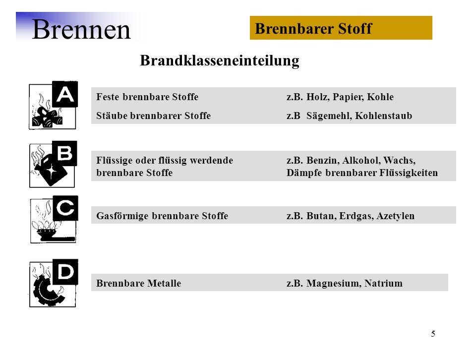 5 Brandklasseneinteilung Brennbarer Stoff Feste brennbare Stoffez.B.