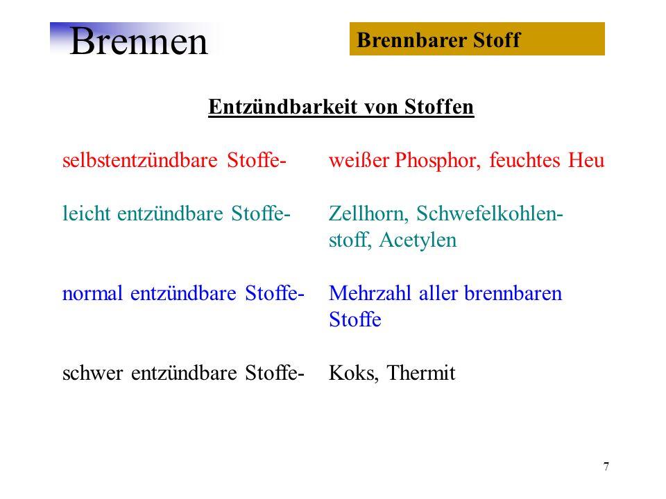 8 Brennen Brennbarer Stoff Baustoffklassen ( DIN 4102 ) AI - nicht brennbare Baustoffe AII - nicht brennbare Baustoffe( mit besonderem Nachweis) BI- schwer entflammbare Baustoffe z.B.