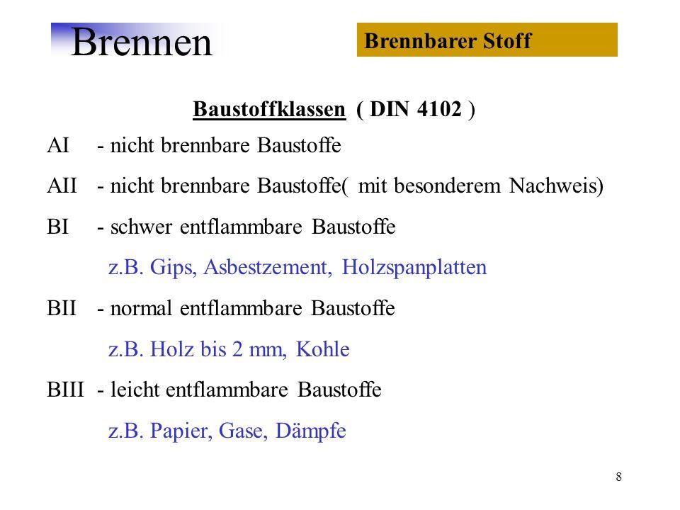 8 Brennen Brennbarer Stoff Baustoffklassen ( DIN 4102 ) AI - nicht brennbare Baustoffe AII - nicht brennbare Baustoffe( mit besonderem Nachweis) BI- s