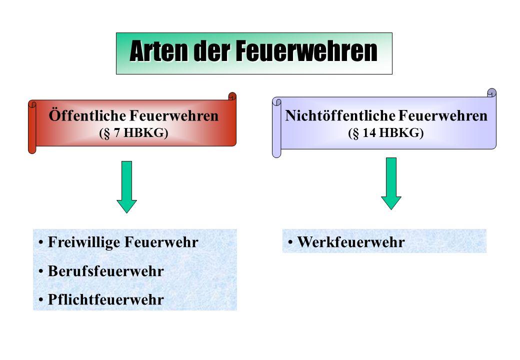 Arten der Feuerwehren Öffentliche Feuerwehren (§ 7 HBKG) Nichtöffentliche Feuerwehren (§ 14 HBKG) Freiwillige Feuerwehr Berufsfeuerwehr Pflichtfeuerwehr Werkfeuerwehr