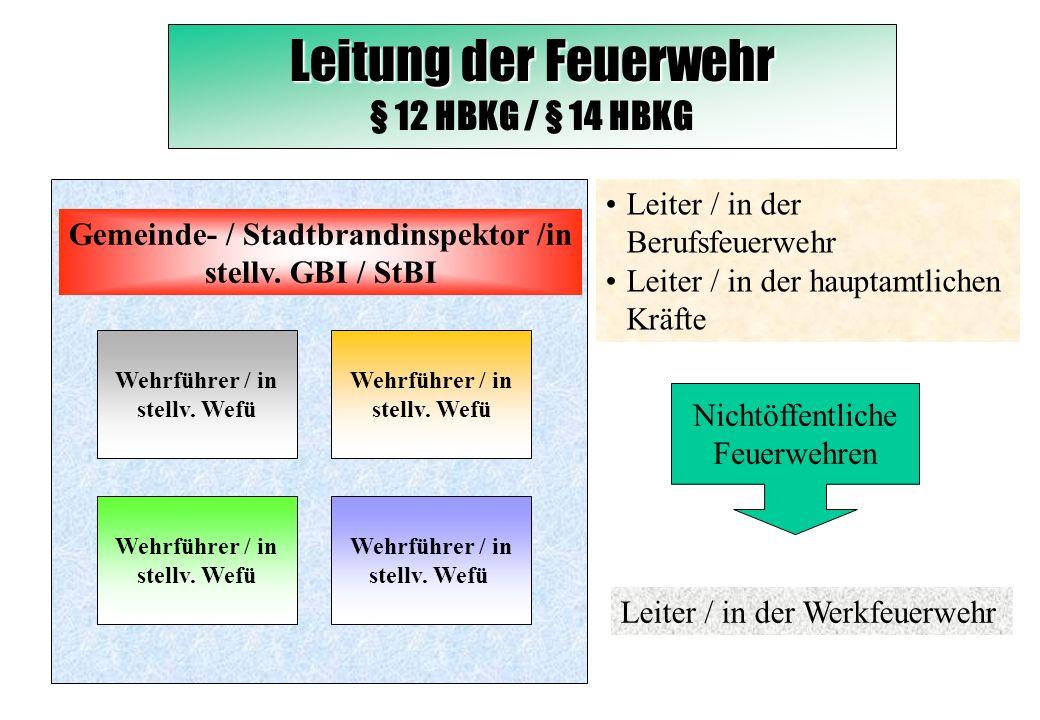 Leitung der Feuerwehr Leitung der Feuerwehr § 12 HBKG / § 14 HBKG Gemeinde- / Stadtbrandinspektor /in stellv.